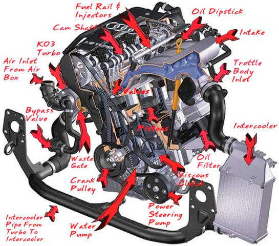 T Engine on Audi Tt Cooling System Diagram