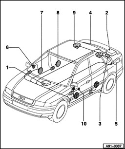 2005 Ford 500 Fuse Box Diagram on 2006 fiat punto fuse box location