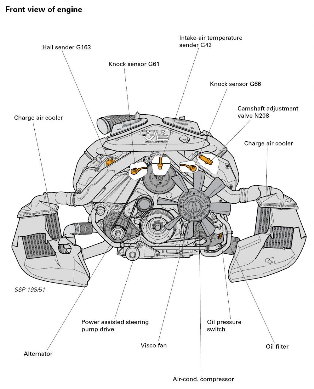audi s4 engine diagram trusted schematics wiring diagrams u2022 rh bestbooksrichtreasures com