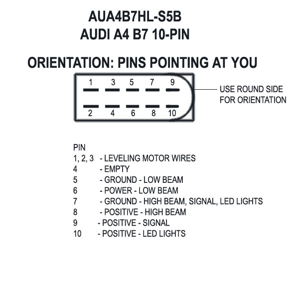 PINOUT AUA4B7 S5B b6 and b7 headlight wiring diagram vw vanagon headlight wiring diagram at bayanpartner.co