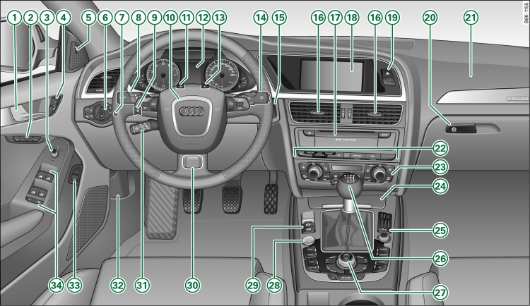 in car manuals (and mmi) on your pc