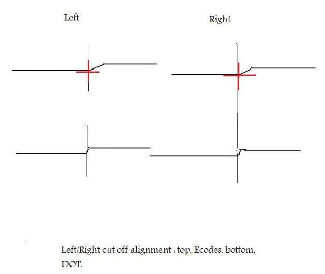 Adjusting Headlights... Any tips?
