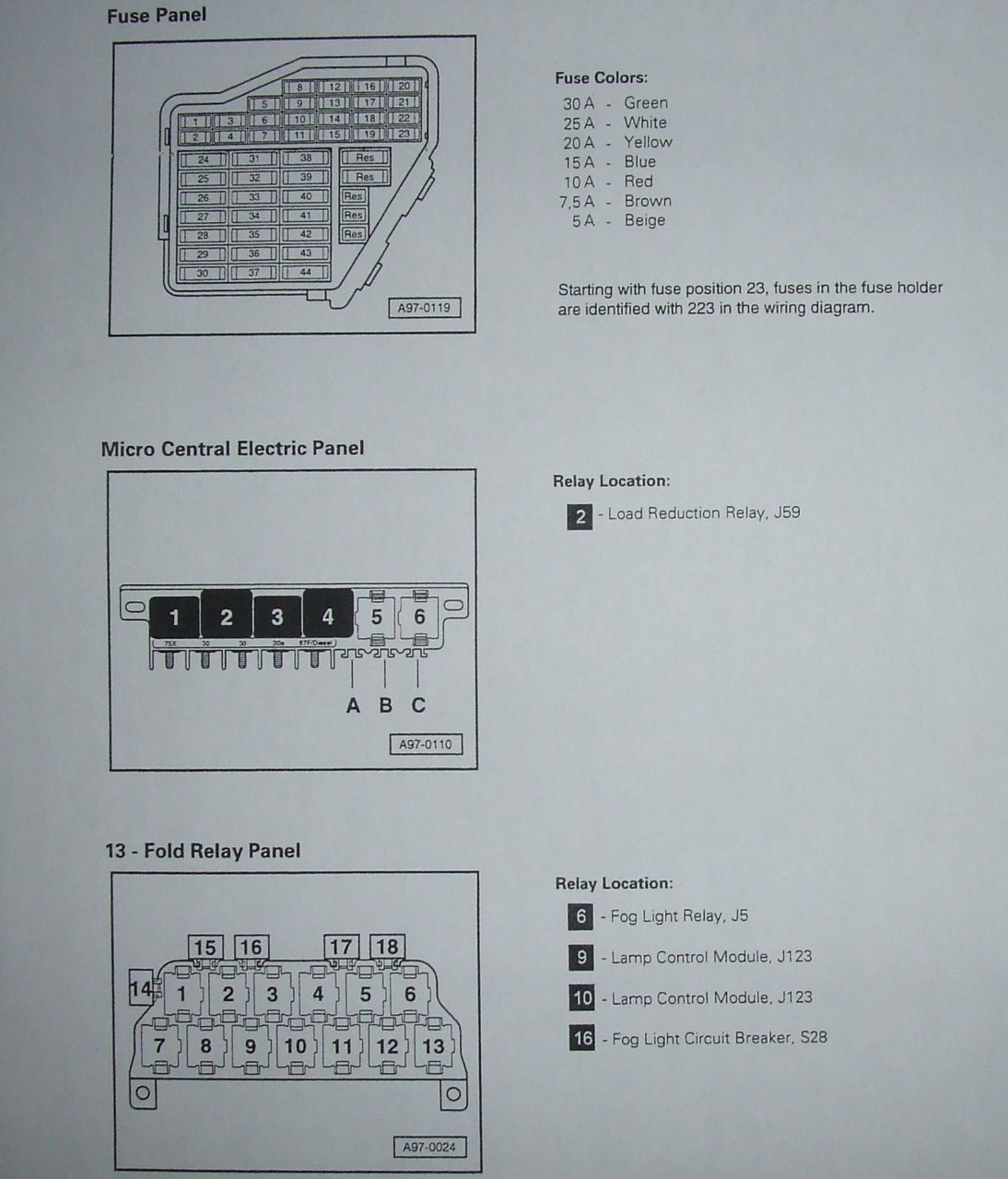 Headlight Switch Info 05f 250 Fog Light Wiring Diagram Location Of Relay Is The Same