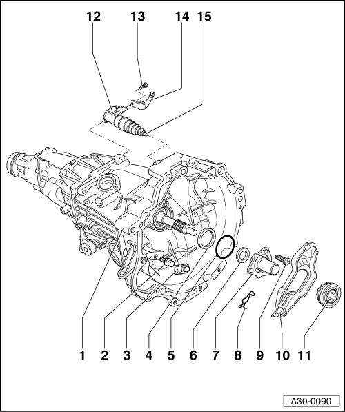questions you thought were too dumb to ask page 316 B5 S4 Avant the clutch fork could also be the culprit the parts i m referring to are s 2 3 8 and 9 in this picture