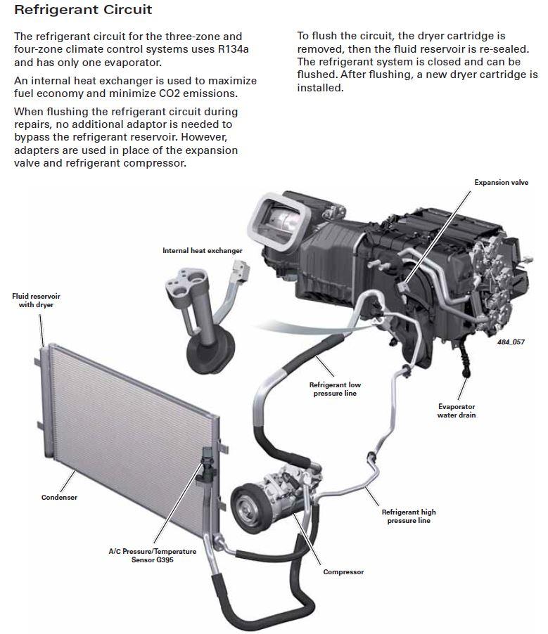 A6_refrigerant_circuit