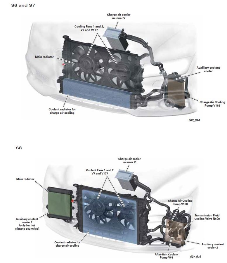 S6_S7_S8_radiator
