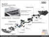 The Audi A7, Matrix LED headlight with laser spot - AUDI AG