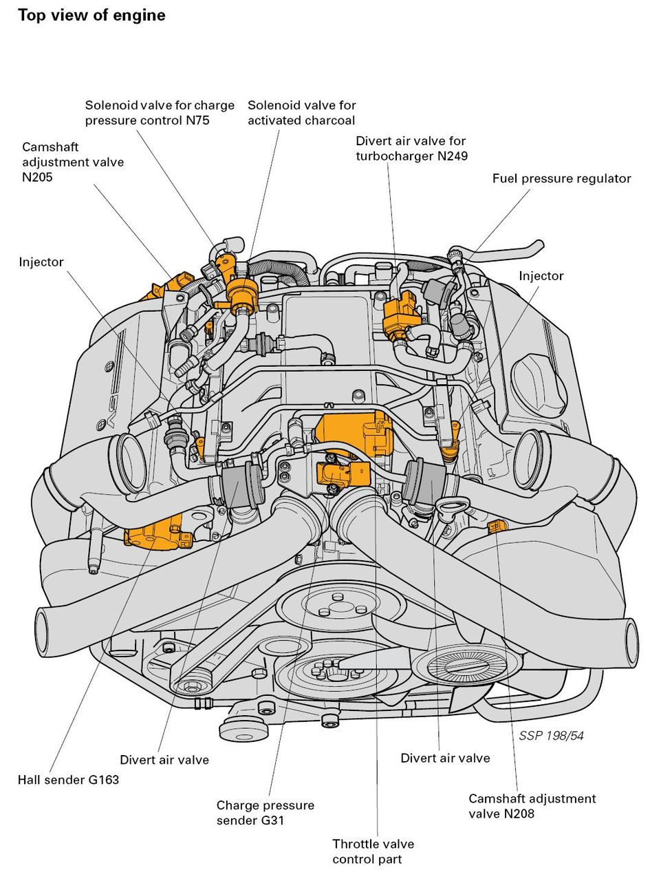 Audi 27t Engine Vacuum Diagram Trusted Wiring 2001 All Road Pics Or A Cut Away Of Some Sort A4