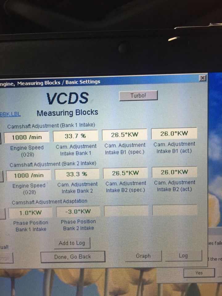 vcds blocks